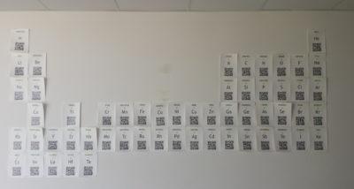 Tavola periodica a parete